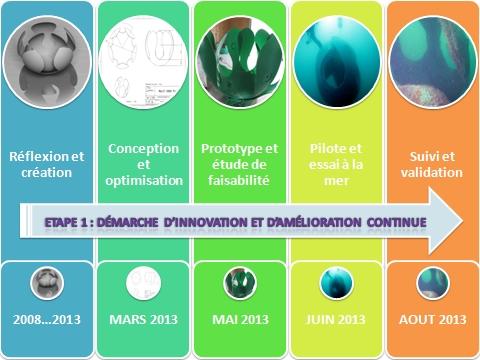 innovation1_2